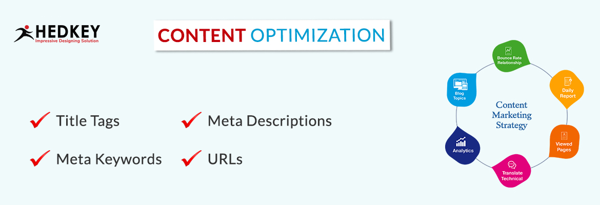 Content Optimizatio